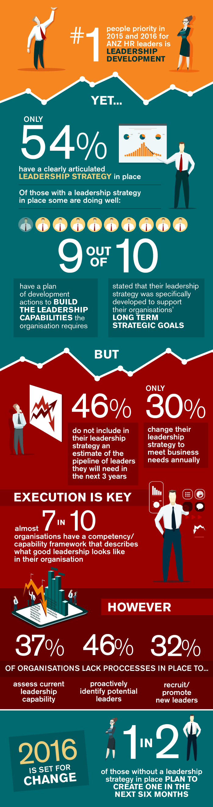 Leadership_infographic