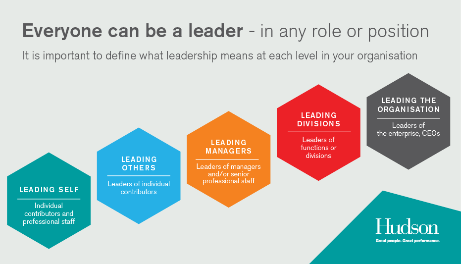 Everyone can be a leader - in any role or position