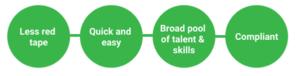 Scheme 12 key points